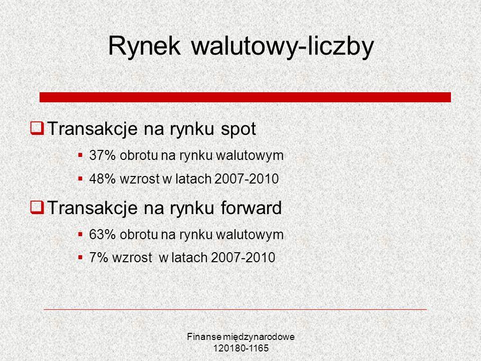 Finanse międzynarodowe 120180-1165 Rynek walutowy-liczby Transakcje na rynku spot 37% obrotu na rynku walutowym 48% wzrost w latach 2007-2010 Transakc