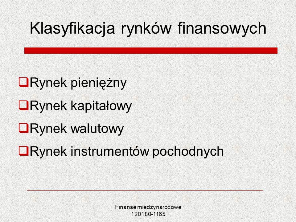Finanse międzynarodowe 120180-1165 Klasyfikacja rynków finansowych Rynek pieniężny Rynek kapitałowy Rynek walutowy Rynek instrumentów pochodnych