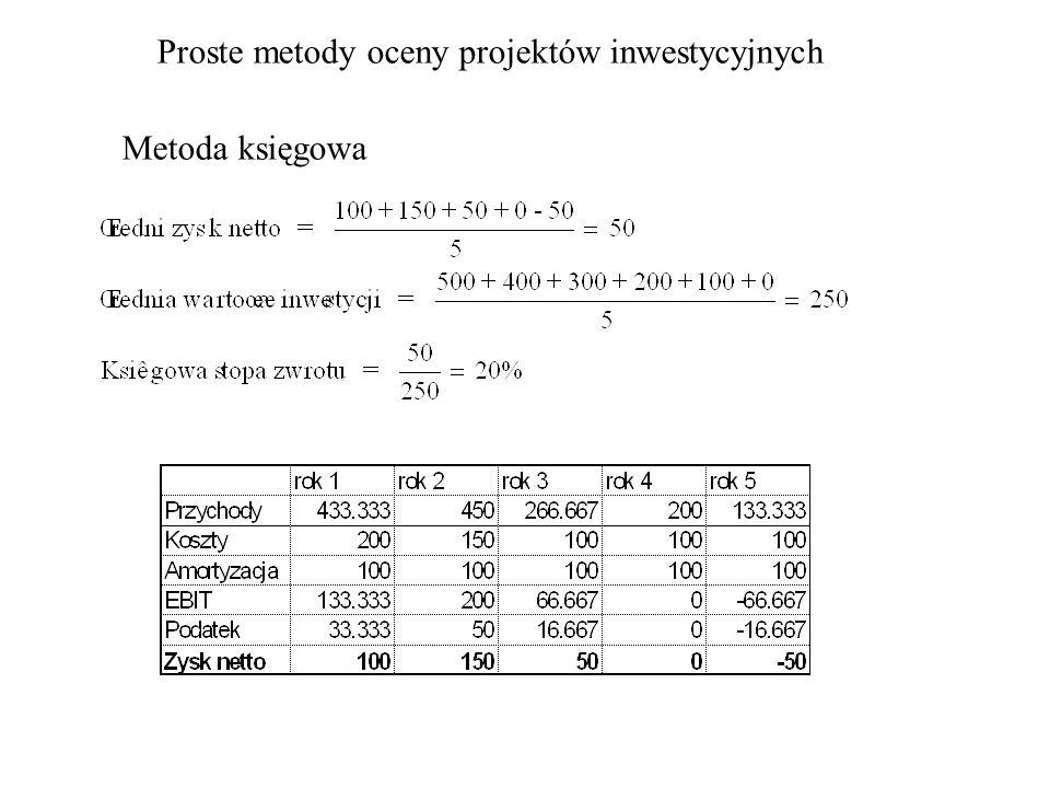 Proste metody oceny porjektów inwestycyjnych Próg rentowności- break even point sprzedaż (S) koszty (C) Q S,CS = C S = P * Q C = F + (V*Q) Q = V / (P -V) S = F * P / (P -V) - +