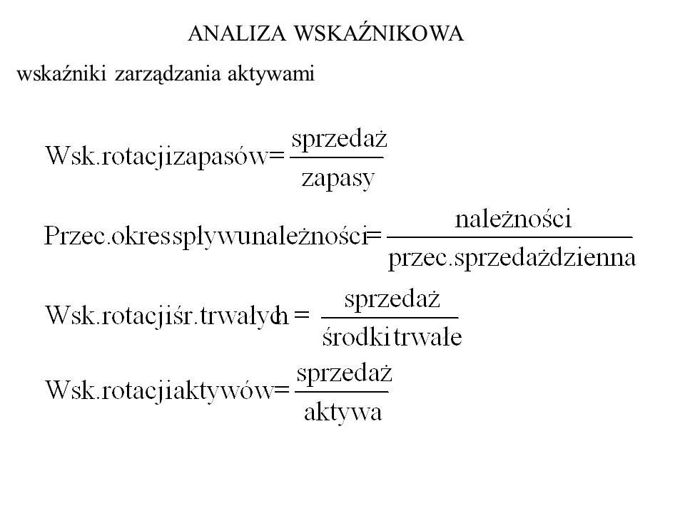 wskaźniki zarządzania aktywami ANALIZA WSKAŹNIKOWA