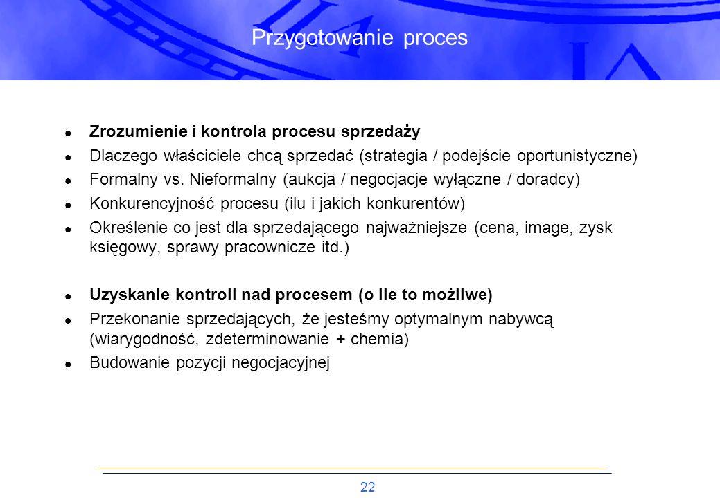 22 Przygotowanie proces Zrozumienie i kontrola procesu sprzedaży Dlaczego właściciele chcą sprzedać (strategia / podejście oportunistyczne) Formalny v