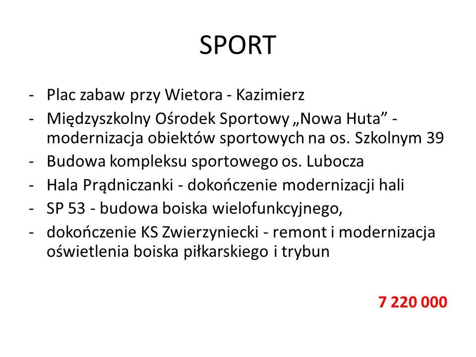 SPORT -Plac zabaw przy Wietora - Kazimierz -Międzyszkolny Ośrodek Sportowy Nowa Huta - modernizacja obiektów sportowych na os. Szkolnym 39 -Budowa kom