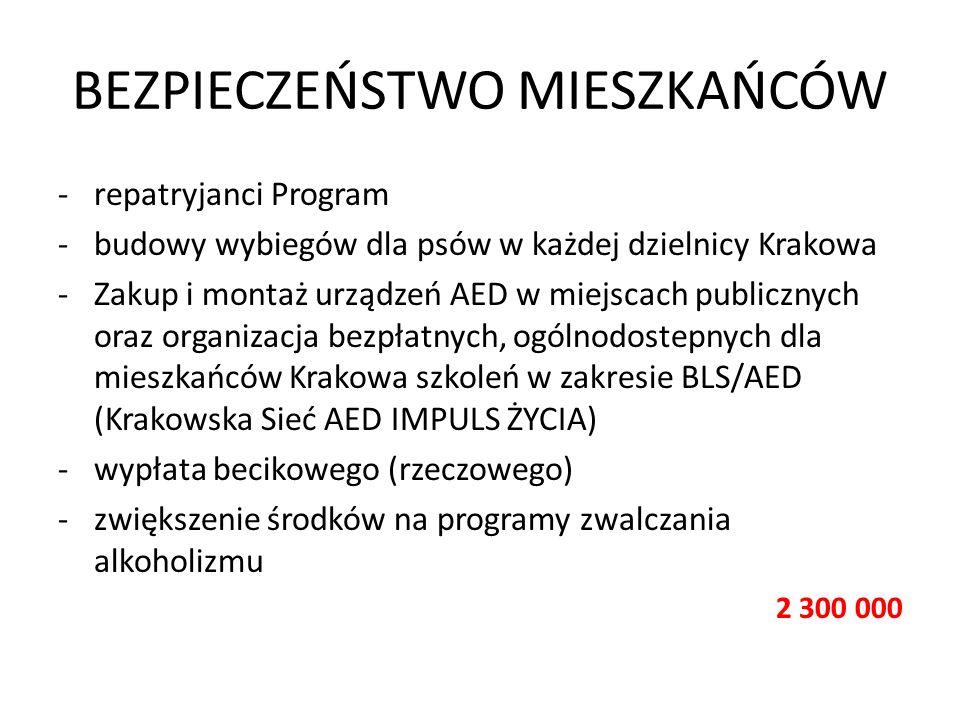 BEZPIECZEŃSTWO MIESZKAŃCÓW -repatryjanci Program -budowy wybiegów dla psów w każdej dzielnicy Krakowa -Zakup i montaż urządzeń AED w miejscach publicz