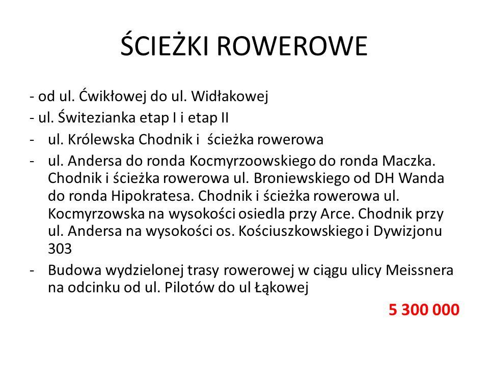 ŚCIEŻKI ROWEROWE - od ul. Ćwikłowej do ul. Widłakowej - ul. Świtezianka etap I i etap II -ul. Królewska Chodnik i ścieżka rowerowa -ul. Andersa do ron