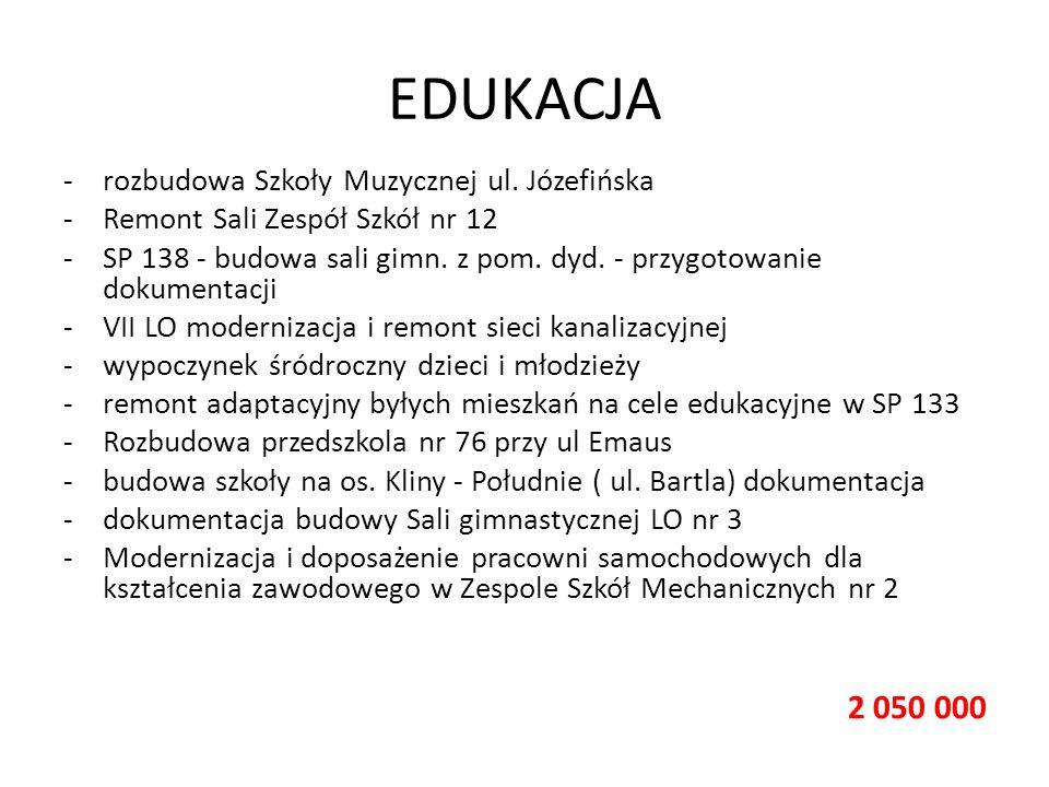 EDUKACJA -rozbudowa Szkoły Muzycznej ul. Józefińska -Remont Sali Zespół Szkół nr 12 -SP 138 - budowa sali gimn. z pom. dyd. - przygotowanie dokumentac