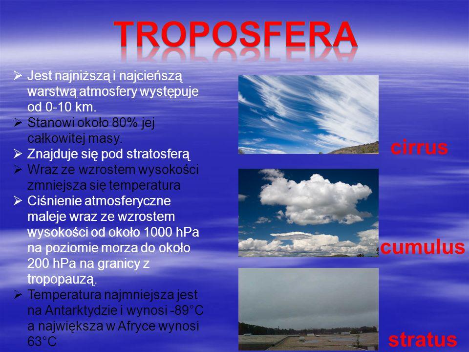 Jest najniższą i najcieńszą warstwą atmosfery występuje od 0-10 km. Stanowi około 80% jej całkowitej masy. Znajduje się pod stratosferą Wraz ze wzrost