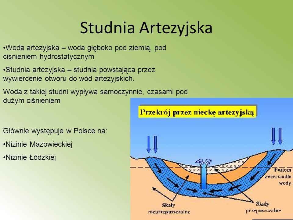 Studnia Artezyjska Woda artezyjska – woda głęboko pod ziemią, pod ciśnieniem hydrostatycznym Studnia artezyjska – studnia powstająca przez wywiercenie