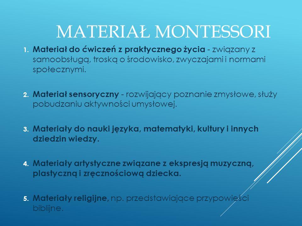 MATERIAŁ MONTESSORI 1. Materiał do ćwiczeń z praktycznego życia - związany z samoobsługą, troską o środowisko, zwyczajami i normami społecznymi. 2. Ma