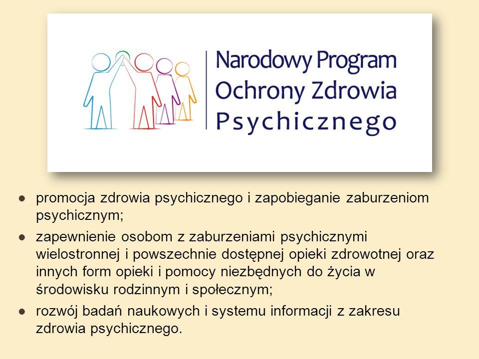 promocja zdrowia psychicznego i zapobieganie zaburzeniom psychicznym; zapewnienie osobom z zaburzeniami psychicznymi wielostronnej i powszechnie dostępnej opieki zdrowotnej oraz innych form opieki i pomocy niezbędnych do życia w środowisku rodzinnym i społecznym; rozwój badań naukowych i systemu informacji z zakresu zdrowia psychicznego.