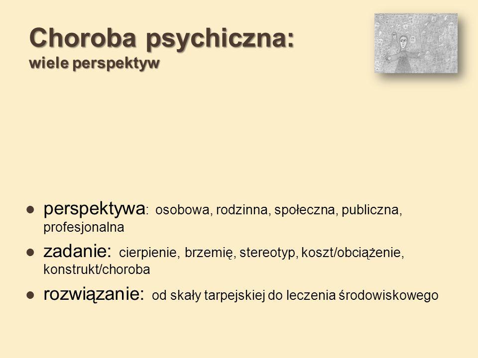 Choroba psychiczna: wiele perspektyw perspektywa : osobowa, rodzinna, społeczna, publiczna, profesjonalna zadanie: cierpienie, brzemię, stereotyp, koszt/obciążenie, konstrukt/choroba rozwiązanie: od skały tarpejskiej do leczenia środowiskowego