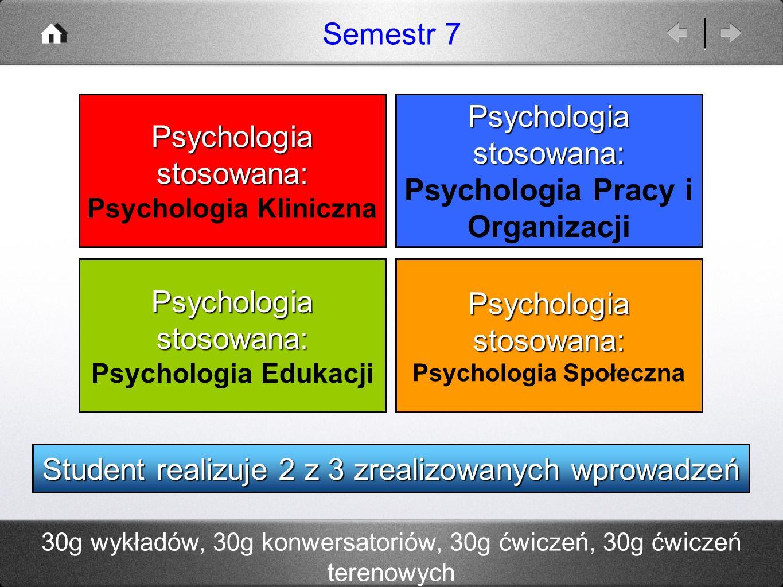 Student może uczestniczyć w specjalnościach do których przygotowują wybrane psychologie stosowane Ćwiczenia terenowe w ramach dwóch psychologii stosowanych (po 30godz.) Semestr 7