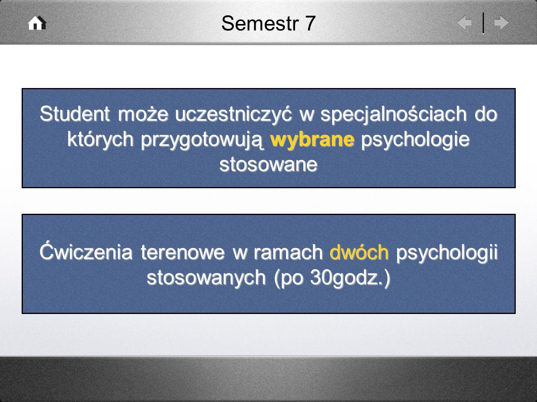 Pozostałe zajęcia semestru 7: wykład fakultatywny 30g seminarium magisterskie 30g ćwiczenia terenowe w ramach psychologii stosowanej 30g