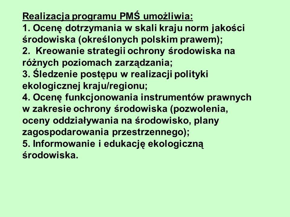 Realizacja programu PMŚ umożliwia: 1. Ocenę dotrzymania w skali kraju norm jakości środowiska (określonych polskim prawem); 2. Kreowanie strategii och