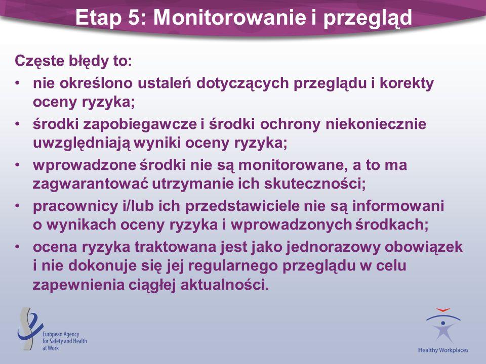 Etap 5: Monitorowanie i przegląd Częste błędy to: nie określono ustaleń dotyczących przeglądu i korekty oceny ryzyka; środki zapobiegawcze i środki oc