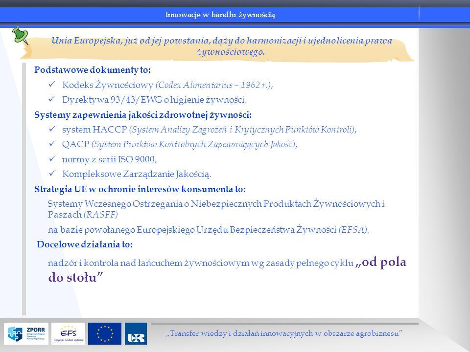 Stan prawny dotyczący bezpieczeństwa żywności w Polsce dr n.