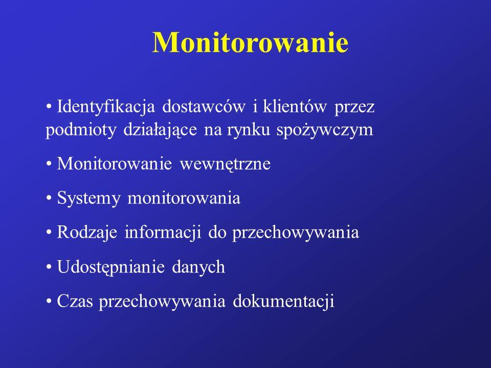 Monitorowanie Identyfikacja dostawców i klientów przez podmioty działające na rynku spożywczym Monitorowanie wewnętrzne Systemy monitorowania Rodzaje