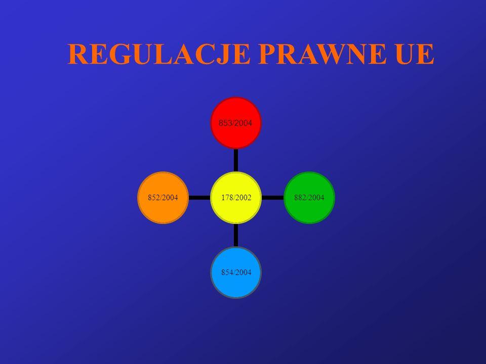178/2002 853/2004 882/2004854/2004852/2004 REGULACJE PRAWNE UE