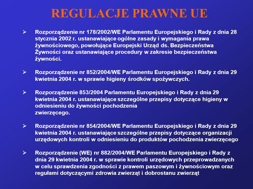 Rozporządzenie nr 178/2002/WE Parlamentu Europejskiego i Rady z dnia 28 stycznia 2002 r. ustanawiające ogólne zasady i wymagania prawa żywnościowego,