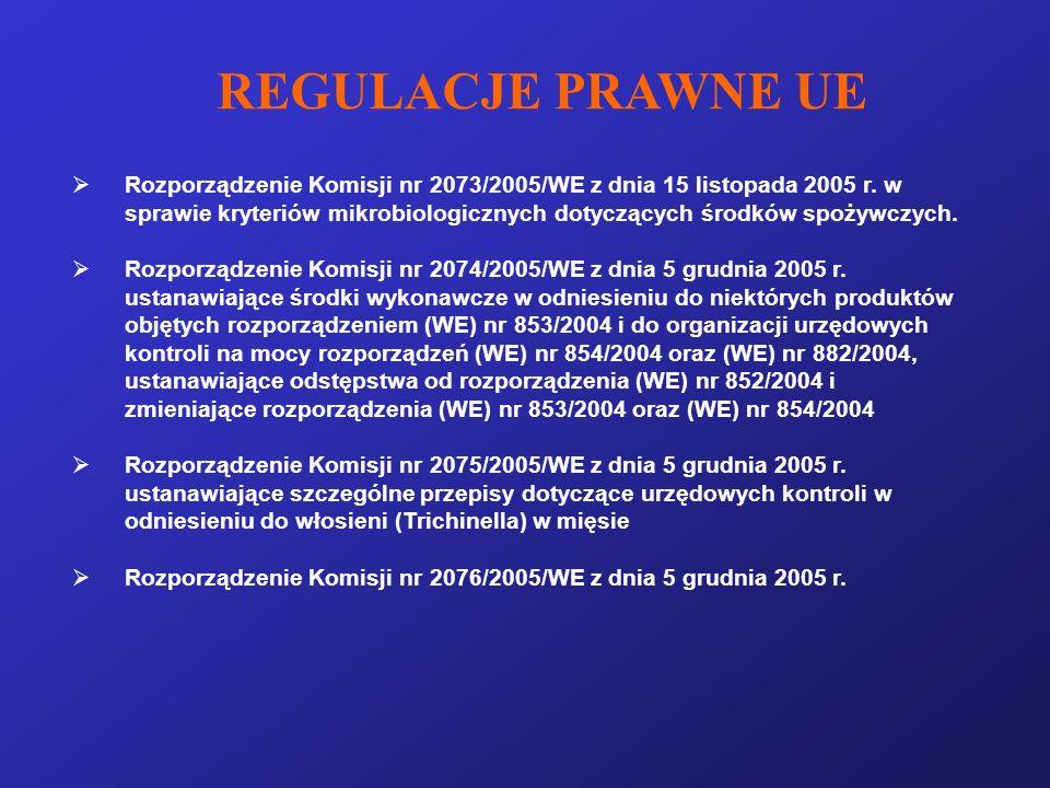 REGULACJE PRAWNE UE Rozporządzenie Komisji nr 2073/2005/WE z dnia 15 listopada 2005 r. w sprawie kryteriów mikrobiologicznych dotyczących środków spoż