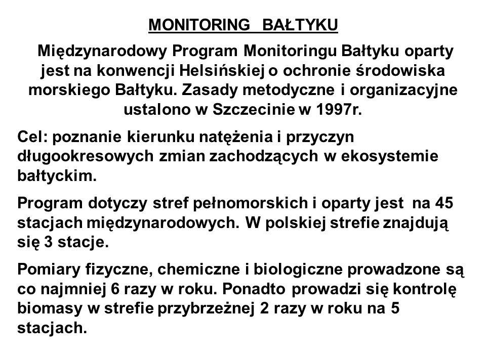 MONITORING BAŁTYKU Międzynarodowy Program Monitoringu Bałtyku oparty jest na konwencji Helsińskiej o ochronie środowiska morskiego Bałtyku. Zasady met