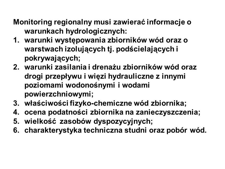 Monitoring regionalny musi zawierać informacje o warunkach hydrologicznych: 1.warunki występowania zbiorników wód oraz o warstwach izolujących tj. pod