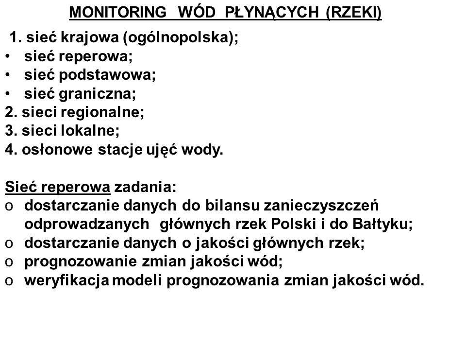 MONITORING WÓD PŁYNĄCYCH (RZEKI) 1. sieć krajowa (ogólnopolska); sieć reperowa; sieć podstawowa; sieć graniczna; 2. sieci regionalne; 3. sieci lokalne