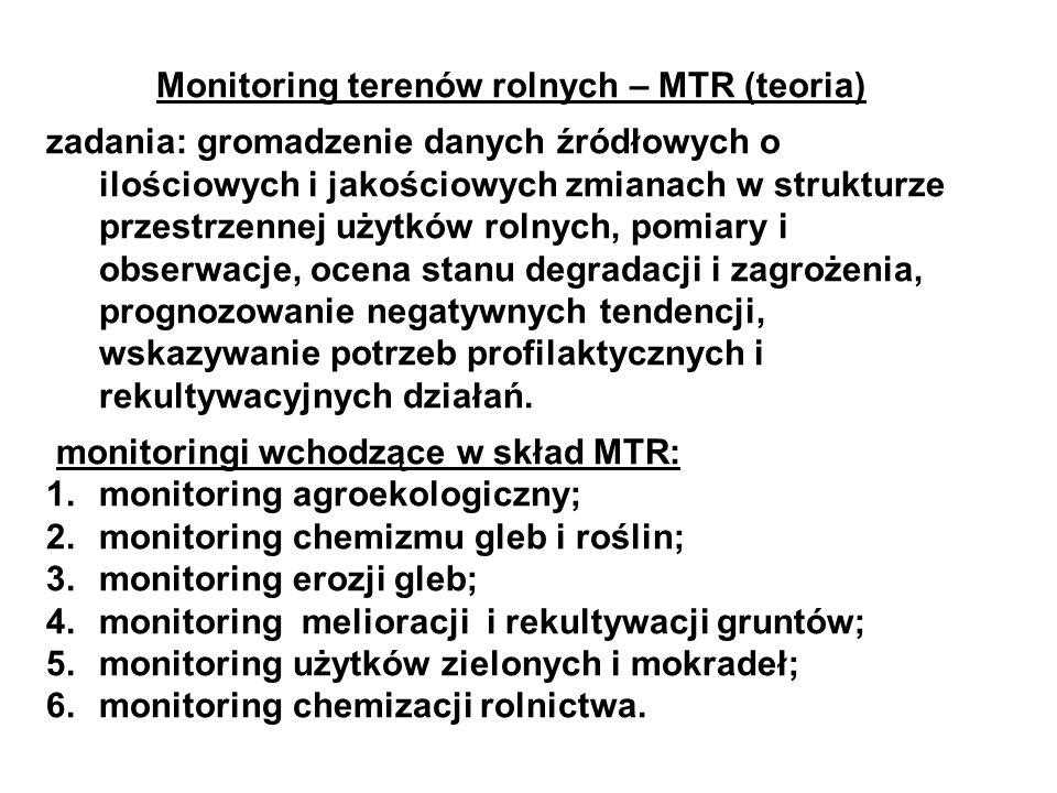 Monitoring terenów rolnych – MTR (teoria) zadania: gromadzenie danych źródłowych o ilościowych i jakościowych zmianach w strukturze przestrzennej użyt
