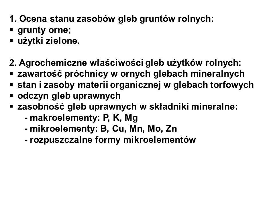 1. Ocena stanu zasobów gleb gruntów rolnych: grunty orne; użytki zielone. 2. Agrochemiczne właściwości gleb użytków rolnych: zawartość próchnicy w orn