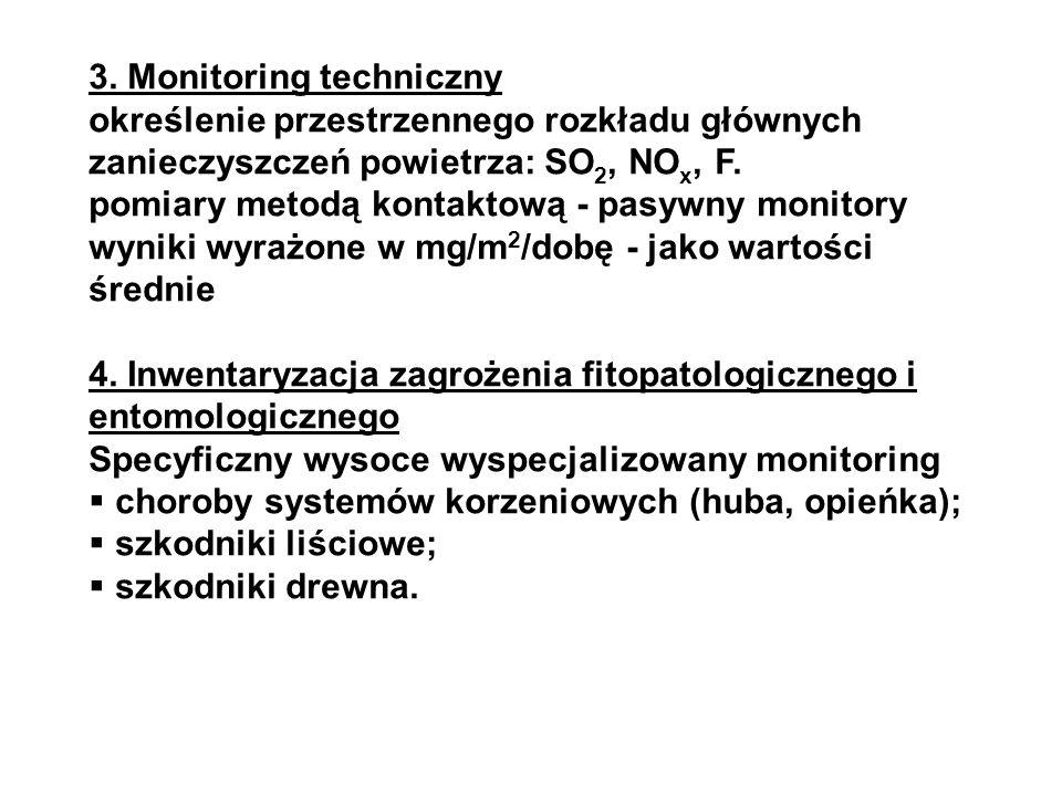 3. Monitoring techniczny określenie przestrzennego rozkładu głównych zanieczyszczeń powietrza: SO 2, NO x, F. pomiary metodą kontaktową - pasywny moni
