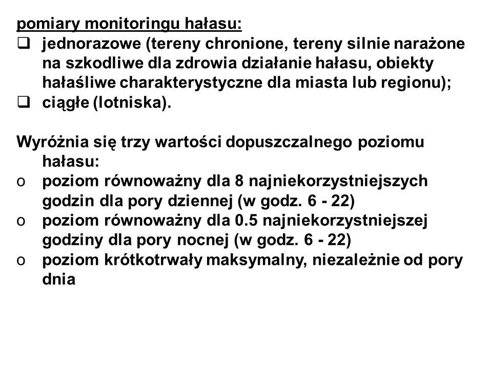 pomiary monitoringu hałasu: jednorazowe (tereny chronione, tereny silnie narażone na szkodliwe dla zdrowia działanie hałasu, obiekty hałaśliwe charakt