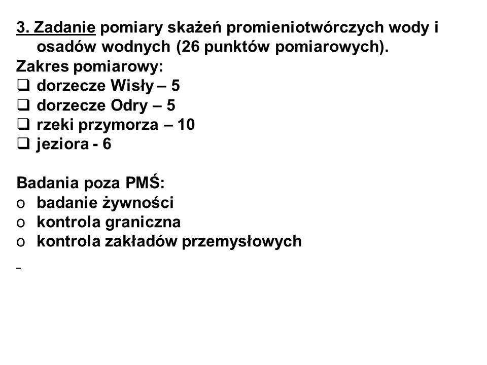 3. Zadanie pomiary skażeń promieniotwórczych wody i osadów wodnych (26 punktów pomiarowych). Zakres pomiarowy: dorzecze Wisły – 5 dorzecze Odry – 5 rz