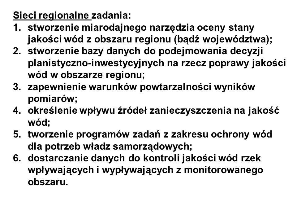 Sieci regionalne zadania: 1.stworzenie miarodajnego narzędzia oceny stany jakości wód z obszaru regionu (bądź województwa); 2.stworzenie bazy danych d