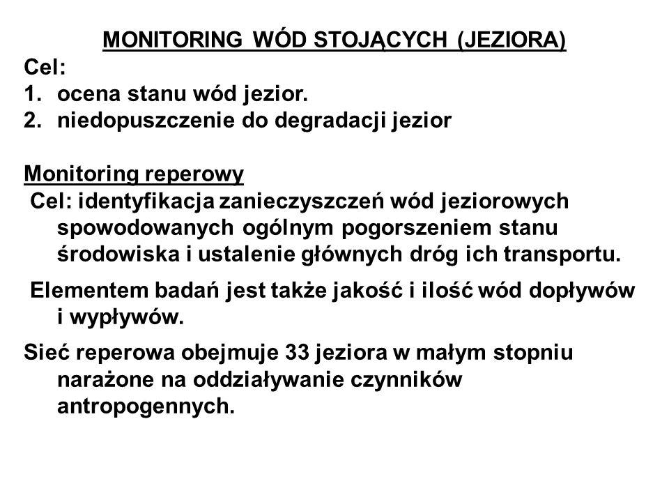MONITORING WÓD STOJĄCYCH (JEZIORA) Cel: 1.ocena stanu wód jezior. 2.niedopuszczenie do degradacji jezior Monitoring reperowy Cel: identyfikacja zaniec