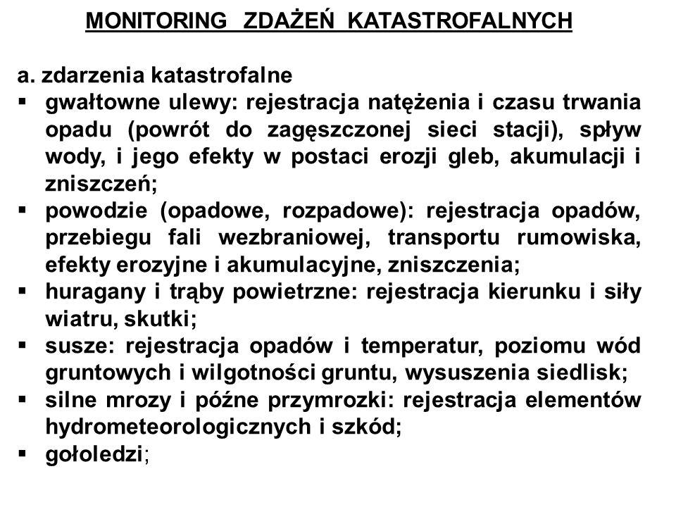 MONITORING ZDAŻEŃ KATASTROFALNYCH a. zdarzenia katastrofalne gwałtowne ulewy: rejestracja natężenia i czasu trwania opadu (powrót do zagęszczonej siec
