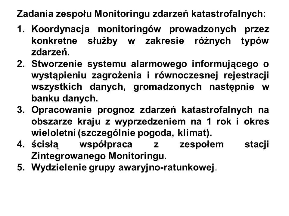 Zadania zespołu Monitoringu zdarzeń katastrofalnych: 1.Koordynacja monitoringów prowadzonych przez konkretne służby w zakresie różnych typów zdarzeń.