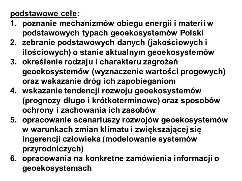 podstawowe cele: 1.poznanie mechanizmów obiegu energii i materii w podstawowych typach geoekosystemów Polski 2.zebranie podstawowych danych (jakościow