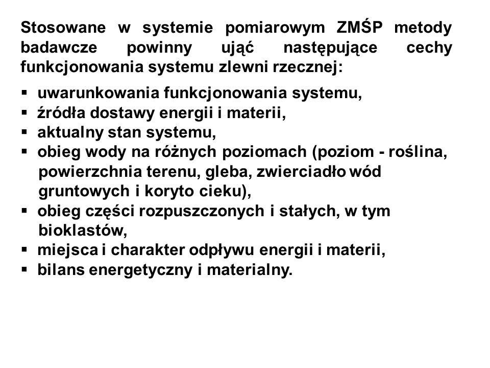 Stosowane w systemie pomiarowym ZMŚP metody badawcze powinny ująć następujące cechy funkcjonowania systemu zlewni rzecznej: uwarunkowania funkcjonowan