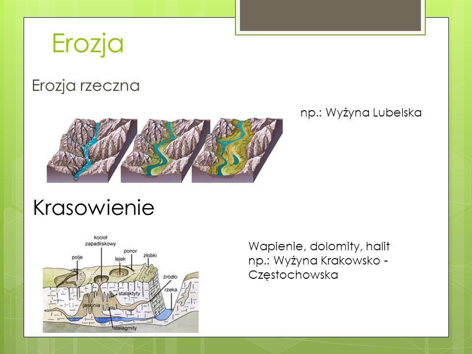 Erozja Erozja rzeczna Krasowienie Wapienie, dolomity, halit np.: Wyżyna Krakowsko - Częstochowska np.: Wyżyna Lubelska