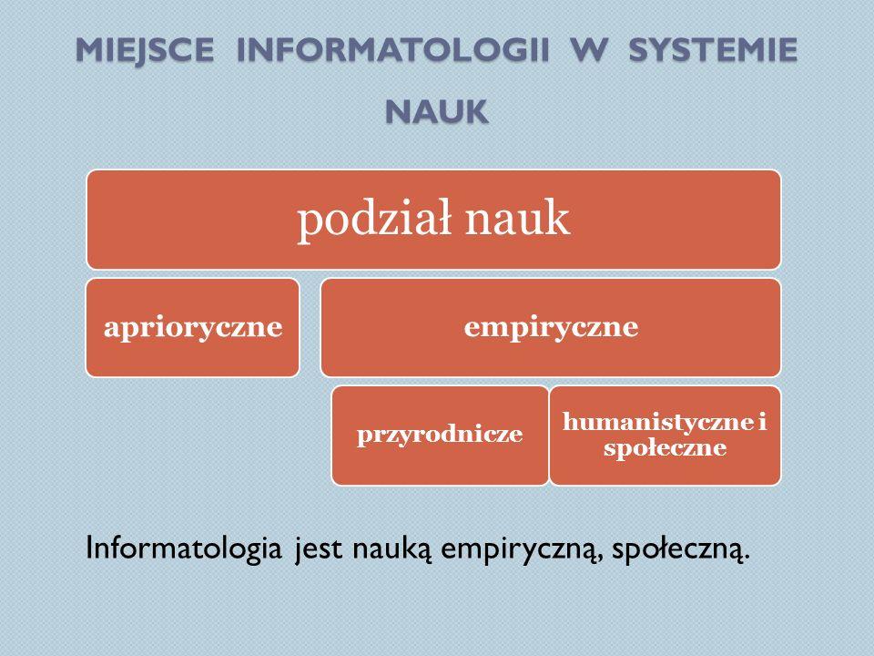 MIEJSCE INFORMATOLOGII W SYSTEMIE NAUK Informatologia jest nauką empiryczną, społeczną. podział nauk empiryczne przyrodnicze humanistyczne i społeczne
