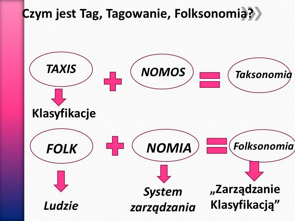 Tag: niekontrolowane słowo kluczowe tanie metadane Tagowanie: nadawanie tagów indeksowanie demokratyczne aktywność użytkownika w tworzeniu zawartości sieci
