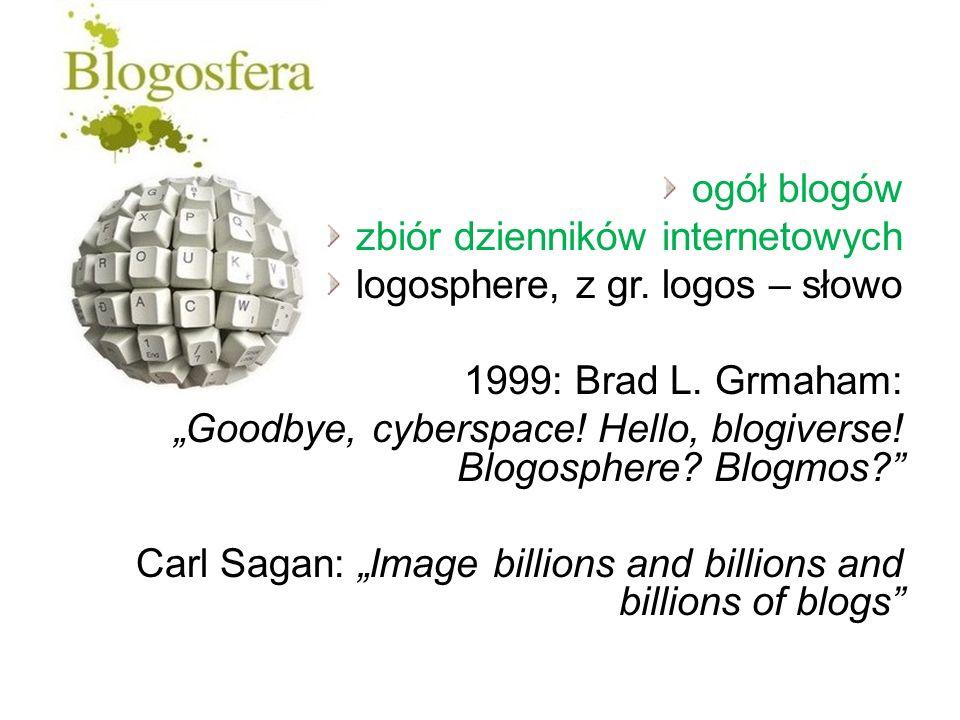 ogół blogów zbiór dzienników internetowych logosphere, z gr. logos – słowo 1999: Brad L. Grmaham: Goodbye, cyberspace! Hello, blogiverse! Blogosphere?