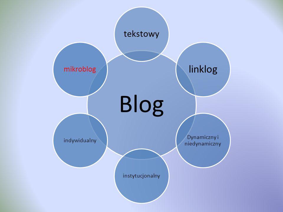 Blog tekstowy linklog Dynamiczny i niedynamiczny instytucjonalnyindywidualny mikroblog