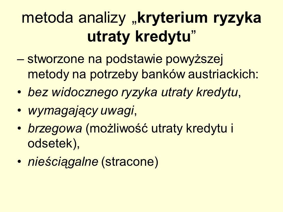 metoda analizy kryterium ryzyka utraty kredytu – stworzone na podstawie powyższej metody na potrzeby banków austriackich: bez widocznego ryzyka utraty