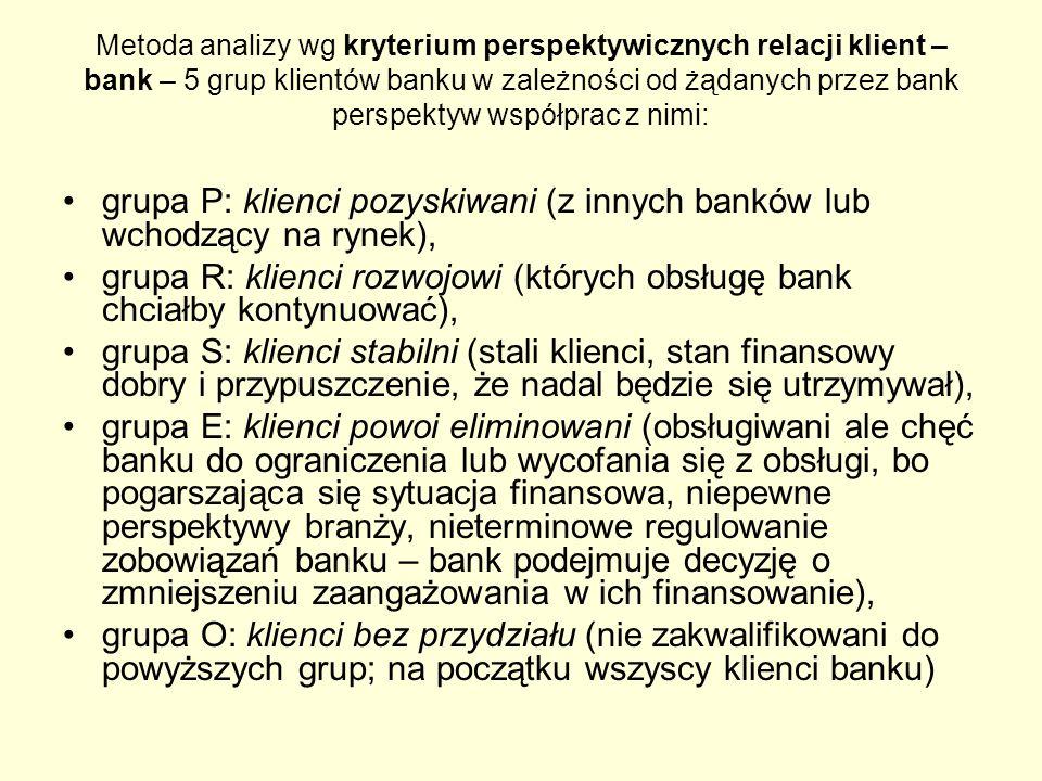 Metoda analizy wg kryterium perspektywicznych relacji klient – bank – 5 grup klientów banku w zależności od żądanych przez bank perspektyw współprac z