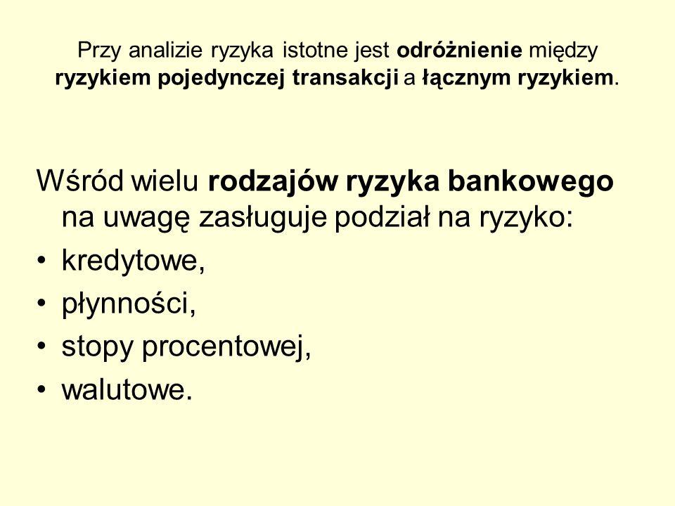 RYZYKO KREDYTOWE To niebezpieczeństwo niespłacenia przez dłużnika banku zaciągniętego kredytu (w całości lub części) wraz z odsetkami, prowizjami i innymi opłatami.