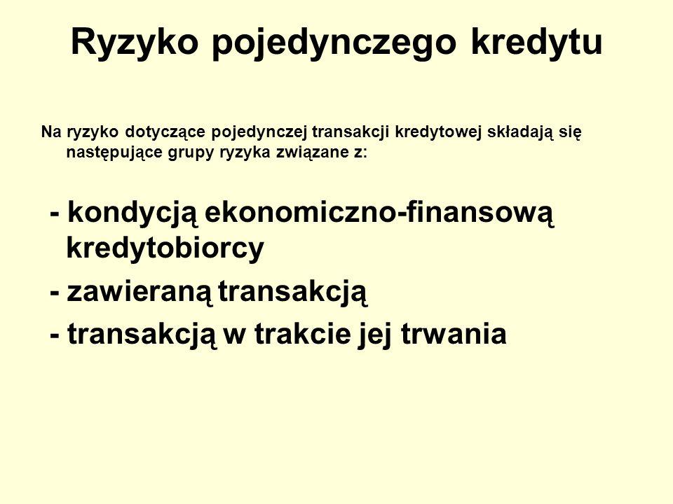 Ryzyko pojedynczego kredytu Na ryzyko dotyczące pojedynczej transakcji kredytowej składają się następujące grupy ryzyka związane z: - kondycją ekonomi