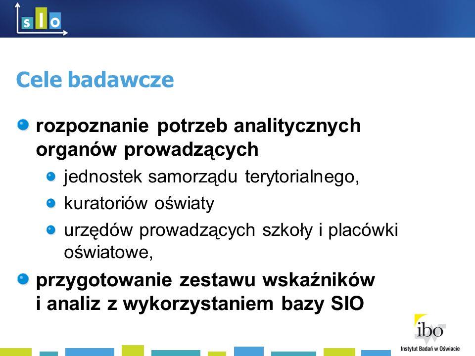 Projekt współfinansowany ze środków Unii Europejskiej i budżetu państwa Partnerzy projektu: Dziękuję za uwagę Szymon Więsław szymon.wieslaw@ibo.edu.pl tel.