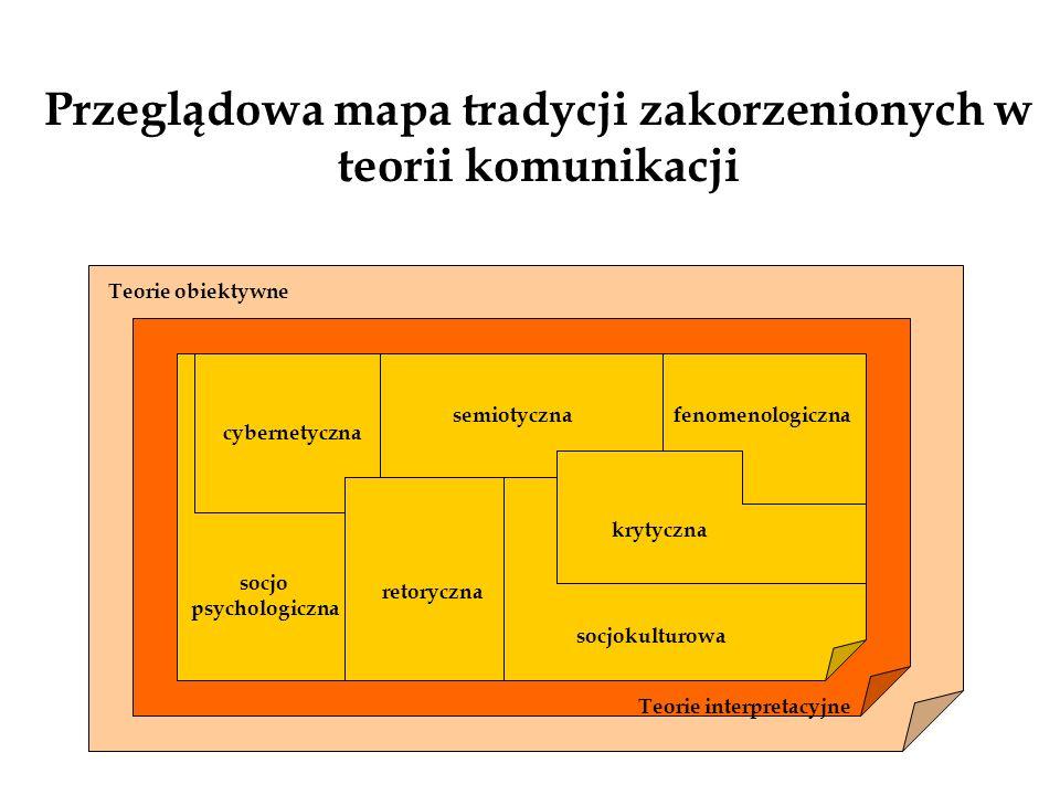 Przeglądowa mapa tradycji zakorzenionych w teorii komunikacji Teorie obiektywne Teorie interpretacyjne cybernetyczna semiotyczna socjo psychologiczna