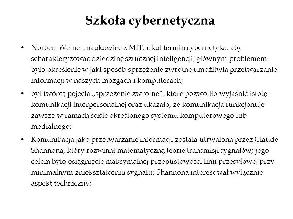 MODEL AKTU PERSWAZYJNEGO LASSWELLA (1948) OBSZARY BADAŃ: analiza nadawcy, analiza odbiorcy, analiza treści, analiza efektu.