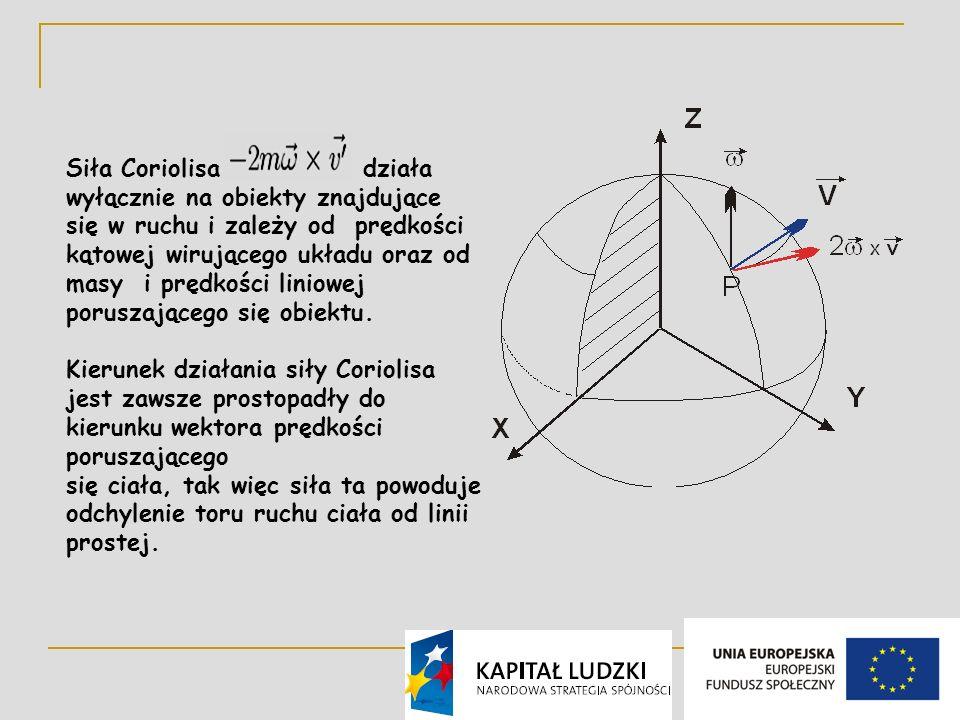 11 Siła Coriolisa działa wyłącznie na obiekty znajdujące się w ruchu i zależy od prędkości kątowej wirującego układu oraz od masy i prędkości liniowej poruszającego się obiektu.